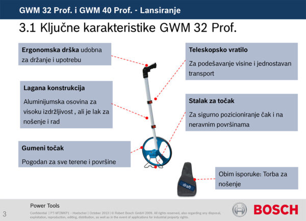 Bosch-GWM-32-ciklometar-merni-tocak-cene-akcija