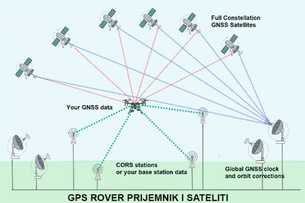 Standardi tačnosti GPS-a